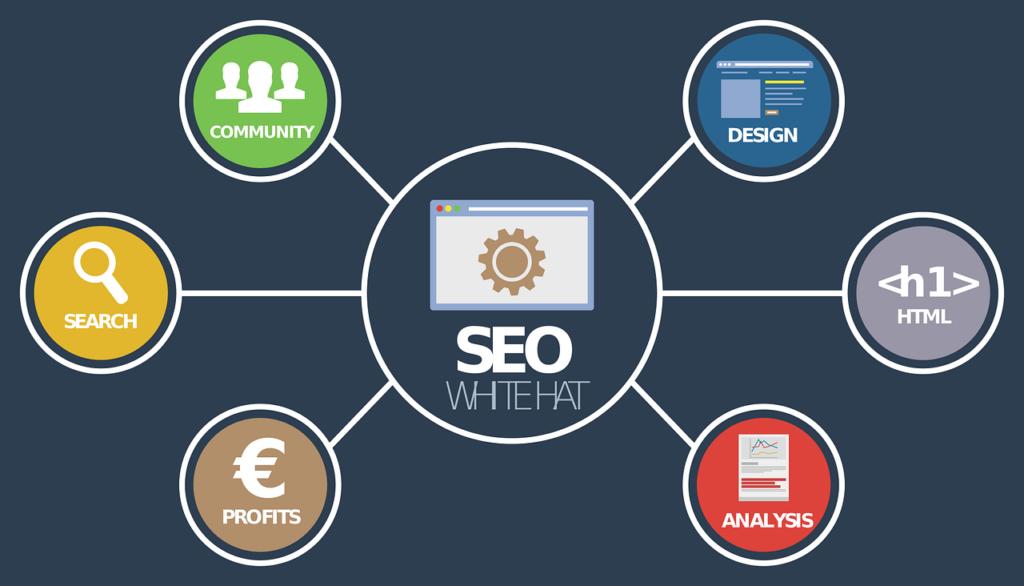Hiring Your Seo Agency